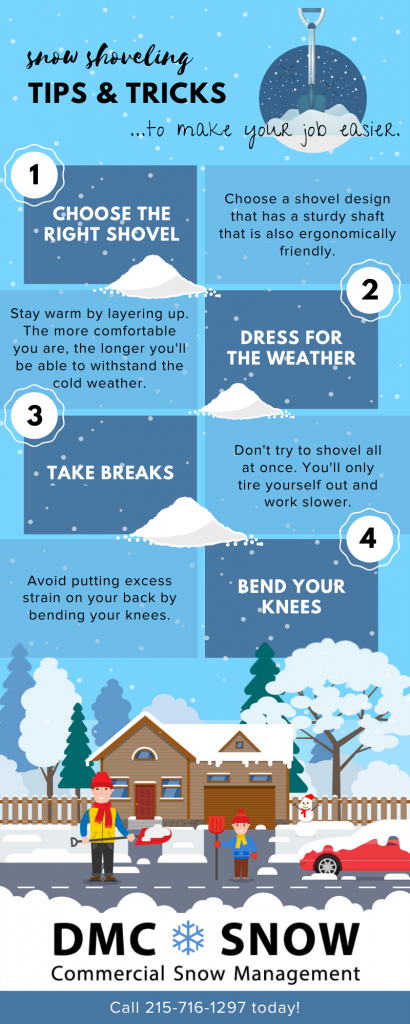 Infographic showing tips to make snow shoveling easier