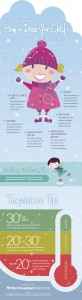 How to dress your child in winter
